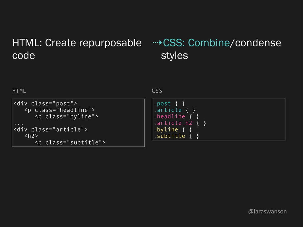 @laraswanson HTML: Create repurposable code ⇢CS...