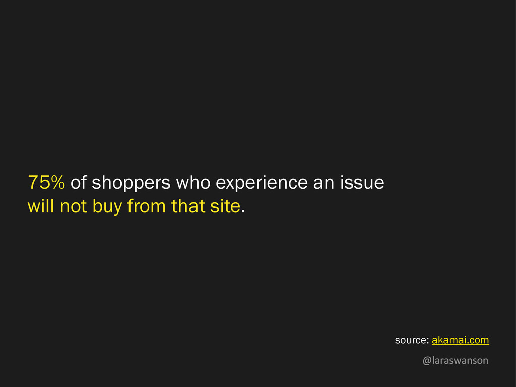 @laraswanson 75% of shoppers who experience an ...