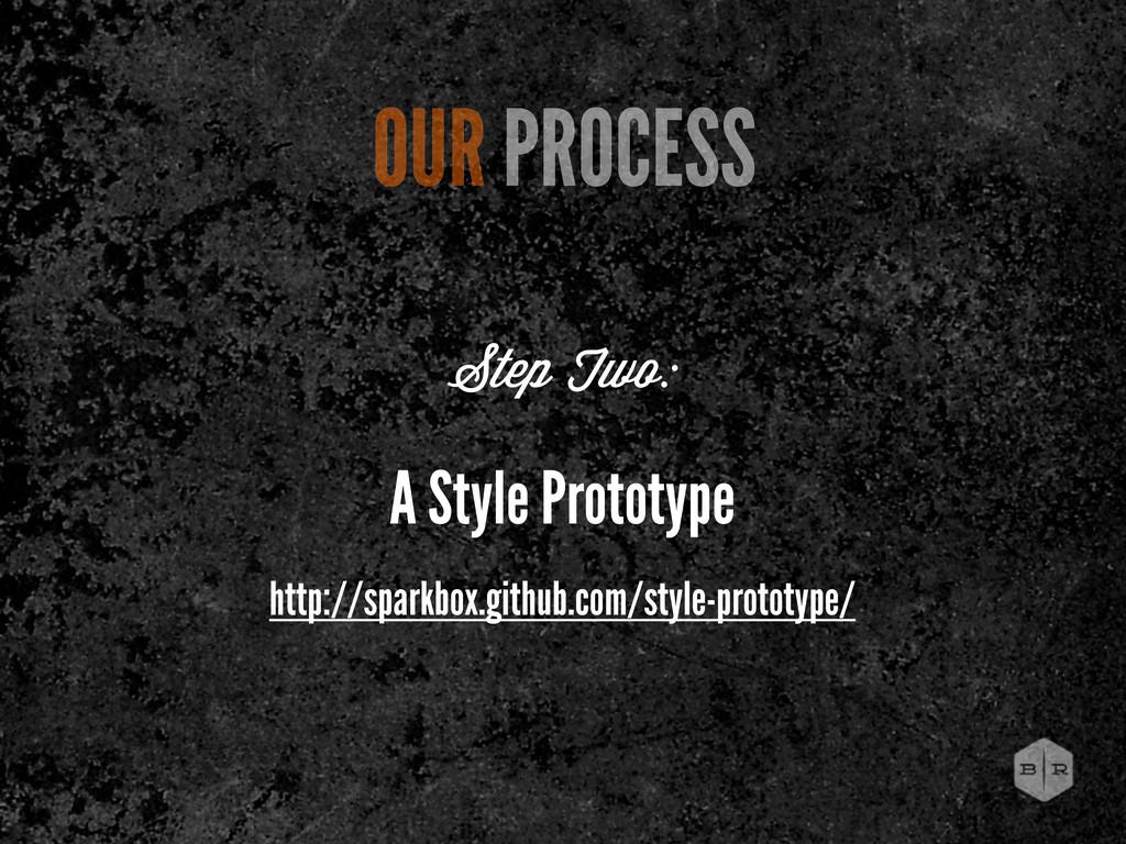 A Style Prototype http://sparkbox.github.com/st...