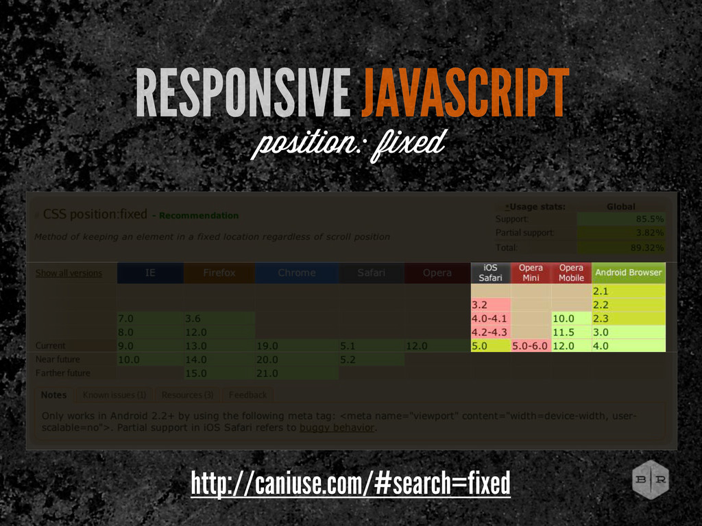 RESPONSIVE JAVASCRIPT position: fixed http://ca...