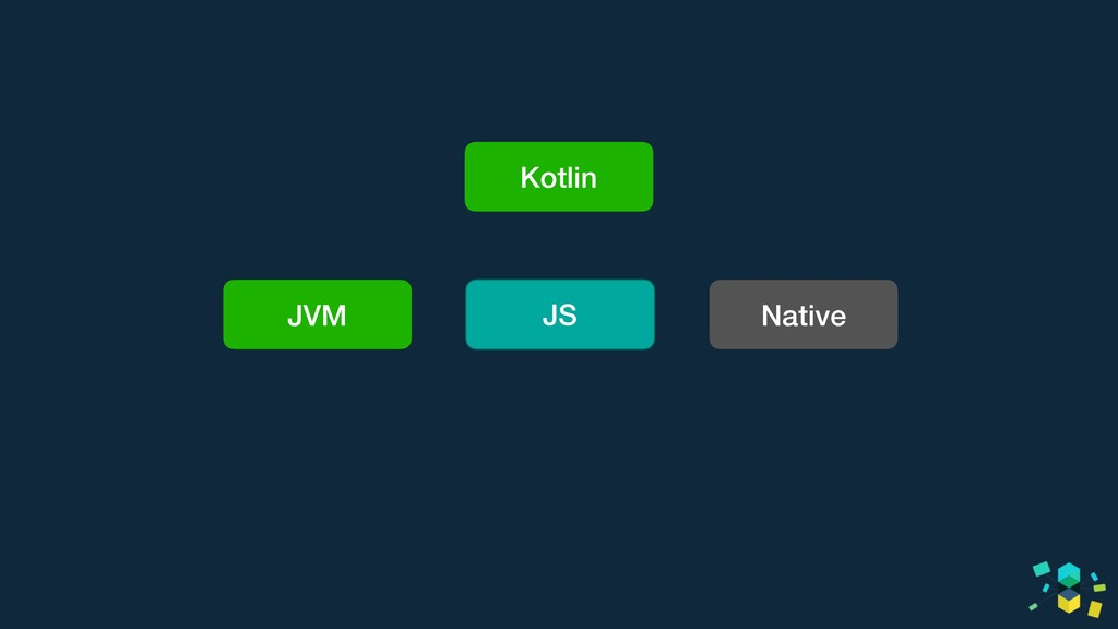 Kotlin JVM JS Native