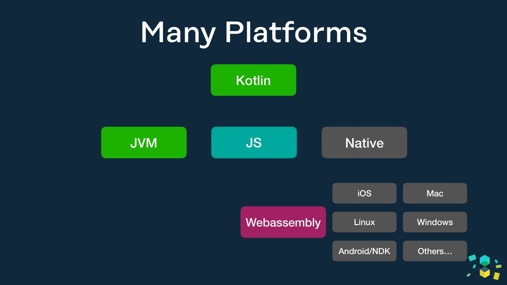 Kotlin JVM JS Native iOS Mac Linux Windows Andr...