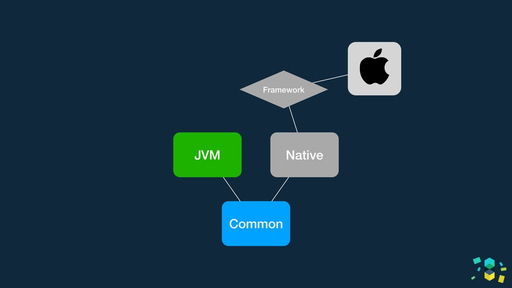 JVM Native Common Framework