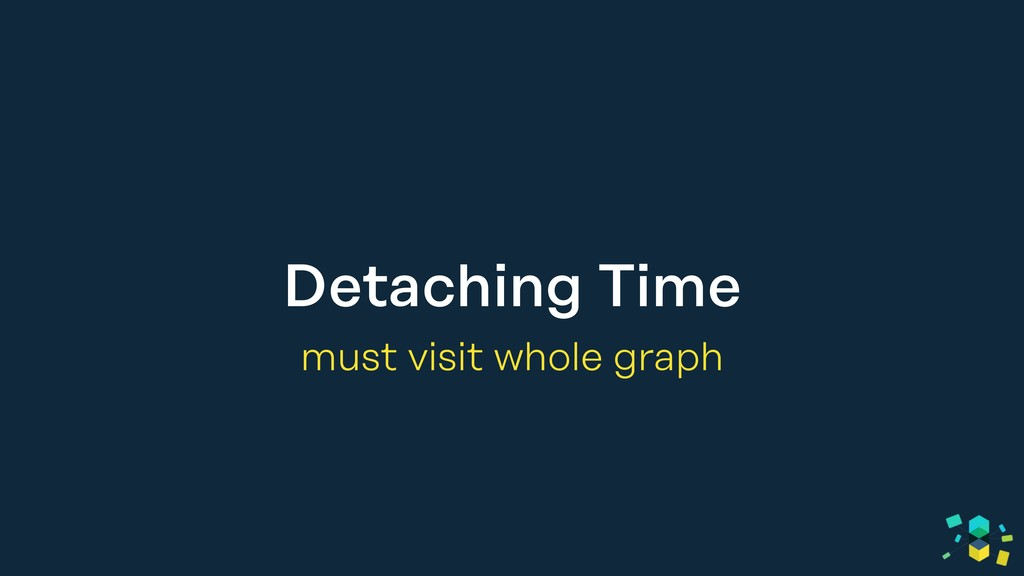 Detaching Time must visit whole graph