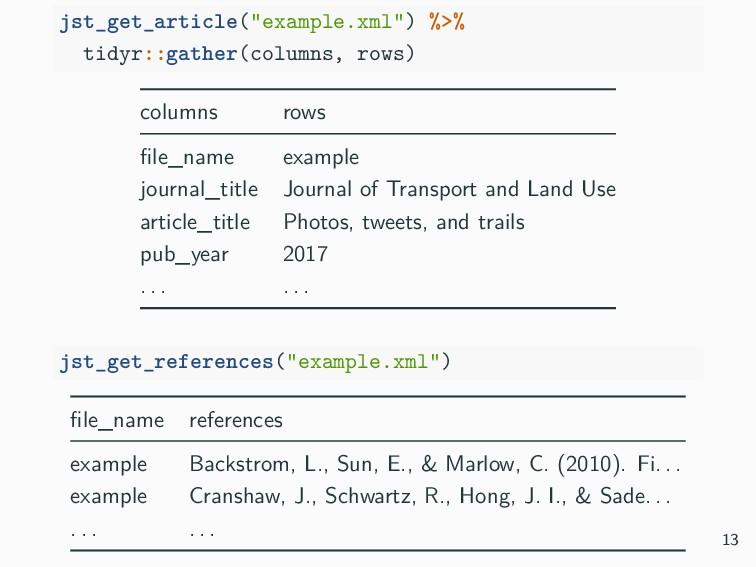 "jst_get_article(""example.xml"") %>% tidyr::gathe..."