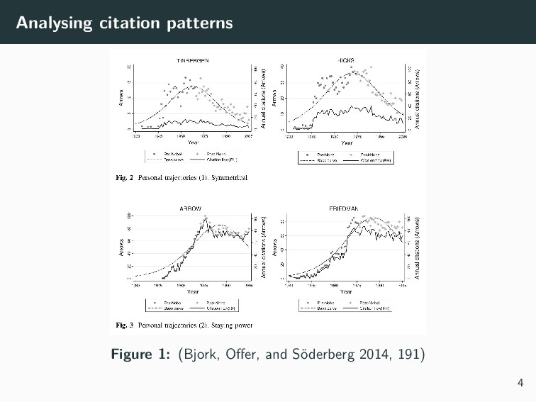 Analysing citation patterns Figure 1: (Bjork, O...