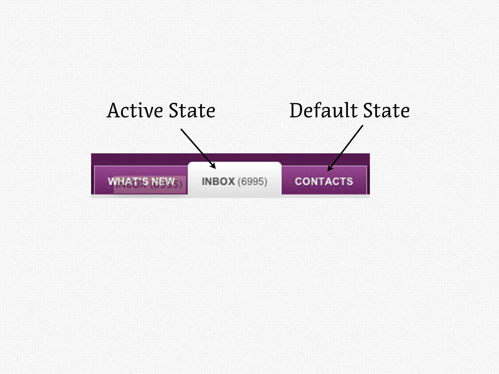 Active State Default State