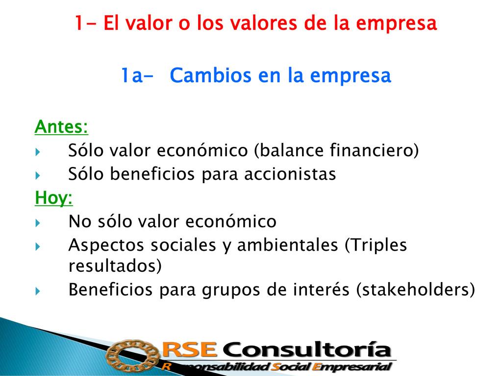 1- El valor o los valores de la empresa 1a- Cam...