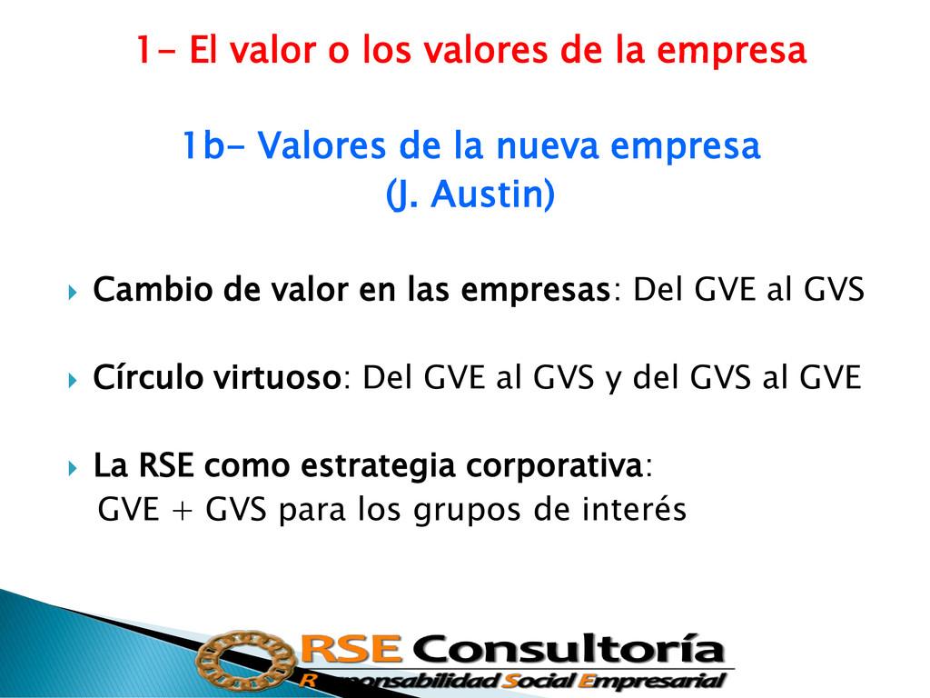 1- El valor o los valores de la empresa 1b- Val...