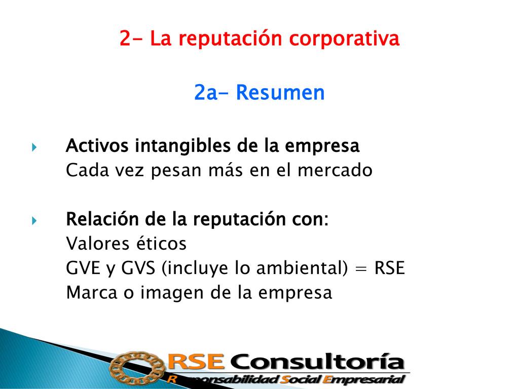 2- La reputación corporativa 2a- Resumen  Acti...