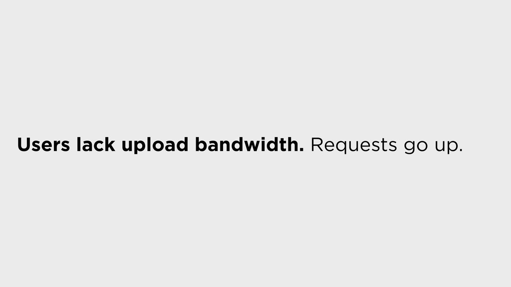 Users lack upload bandwidth. Requests go up.