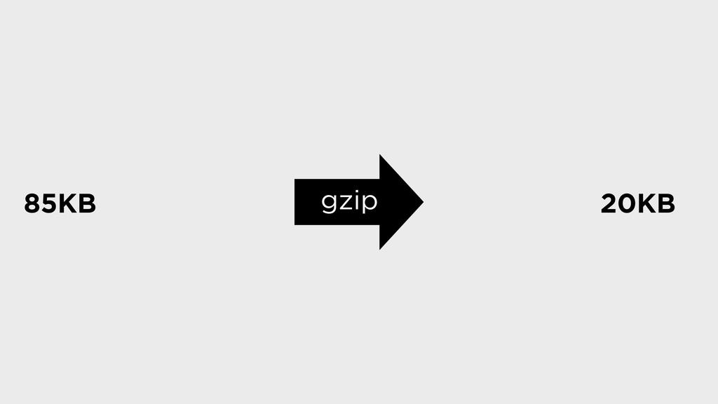 85KB 20KB gzip