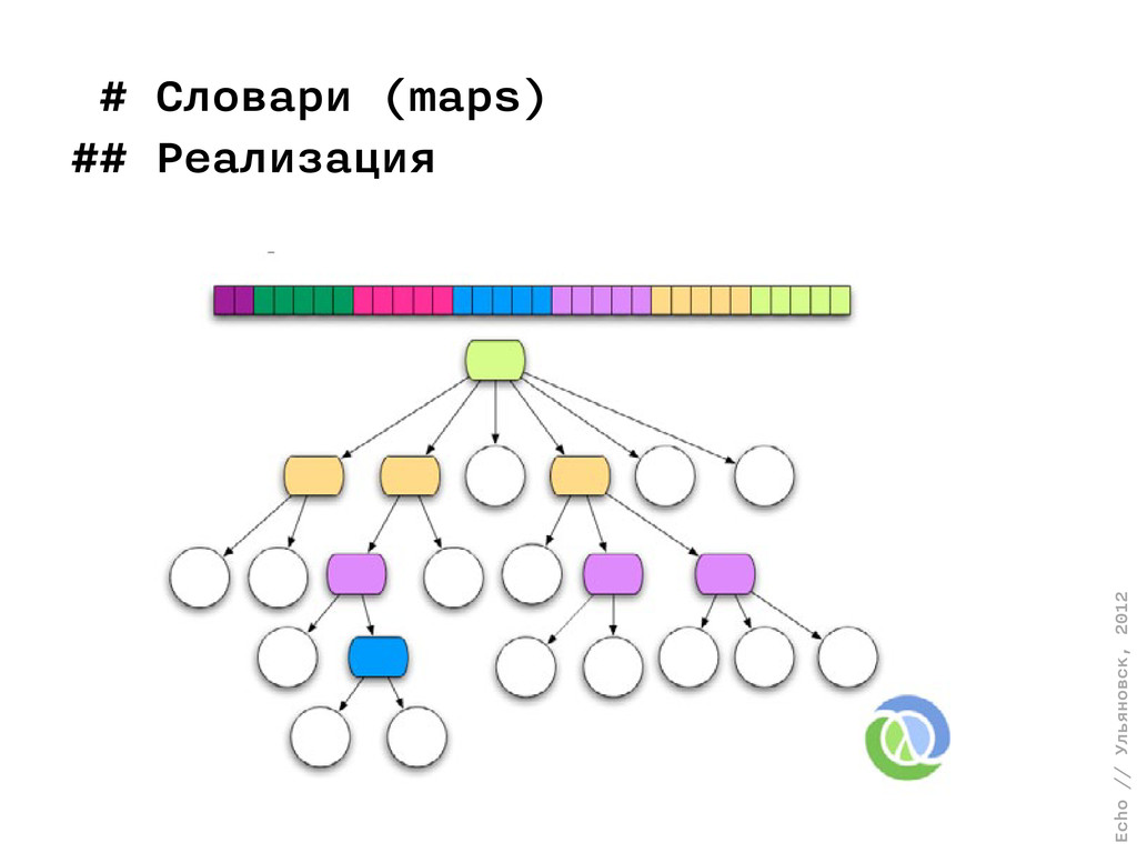 Echo // Ульяновск, 2012 # Словари (maps) ## Реа...