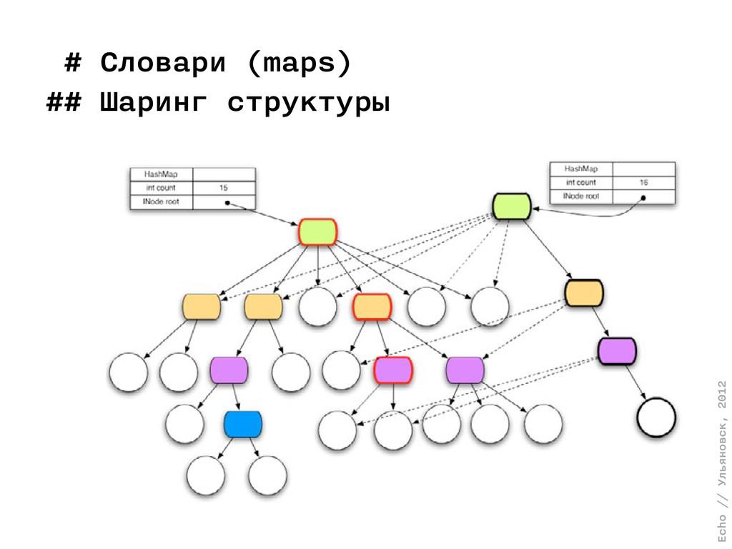 Echo // Ульяновск, 2012 # Словари (maps) ## Шар...