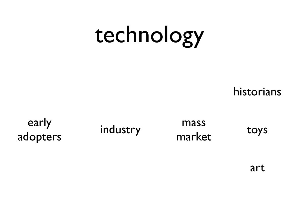 technology early adopters industry mass market ...