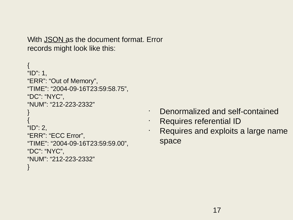 With JSON as the document format. Error records...