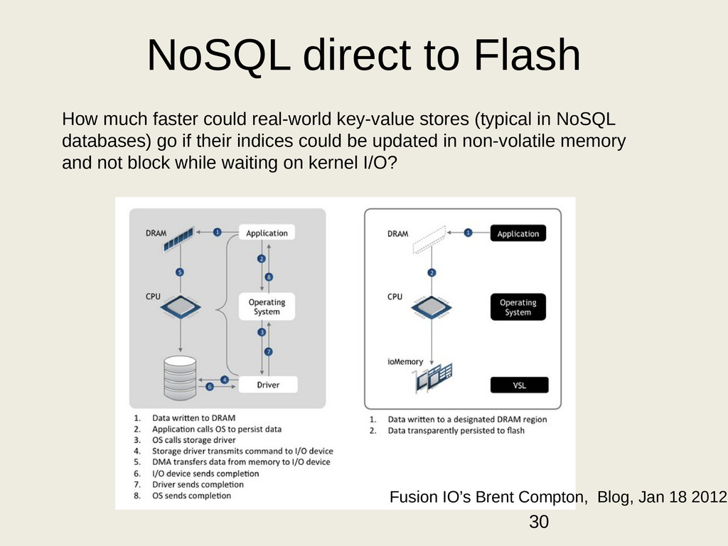 NoSQL direct to Flash How much faster could rea...
