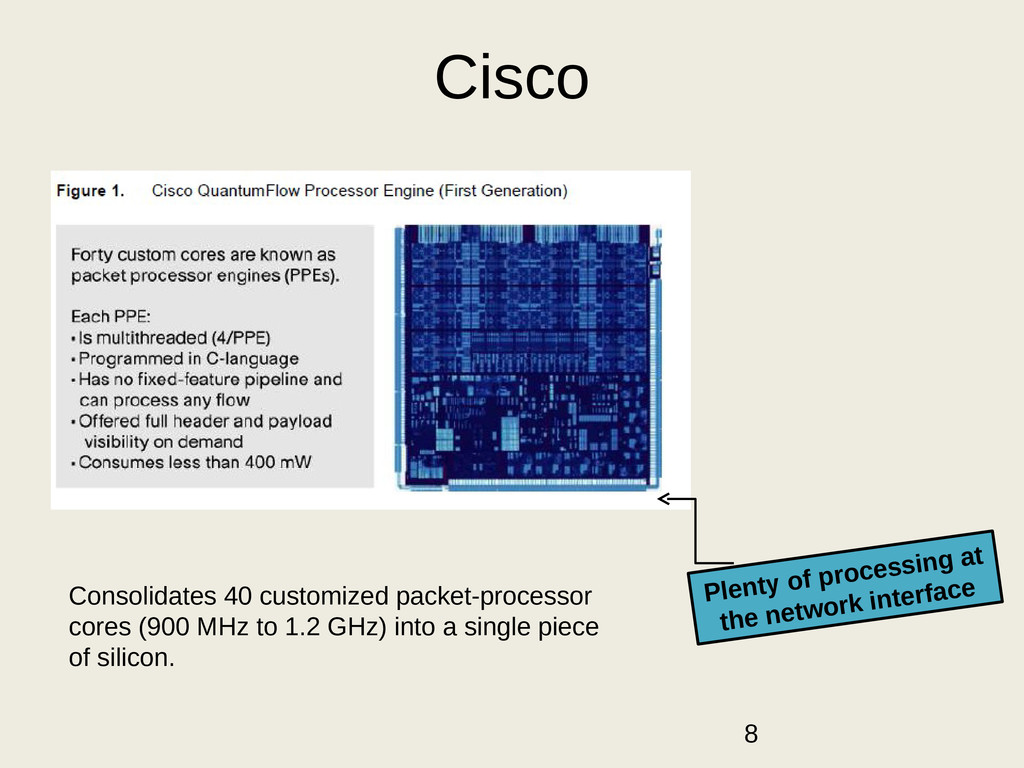 Cisco Consolidates 40 customized packet-process...