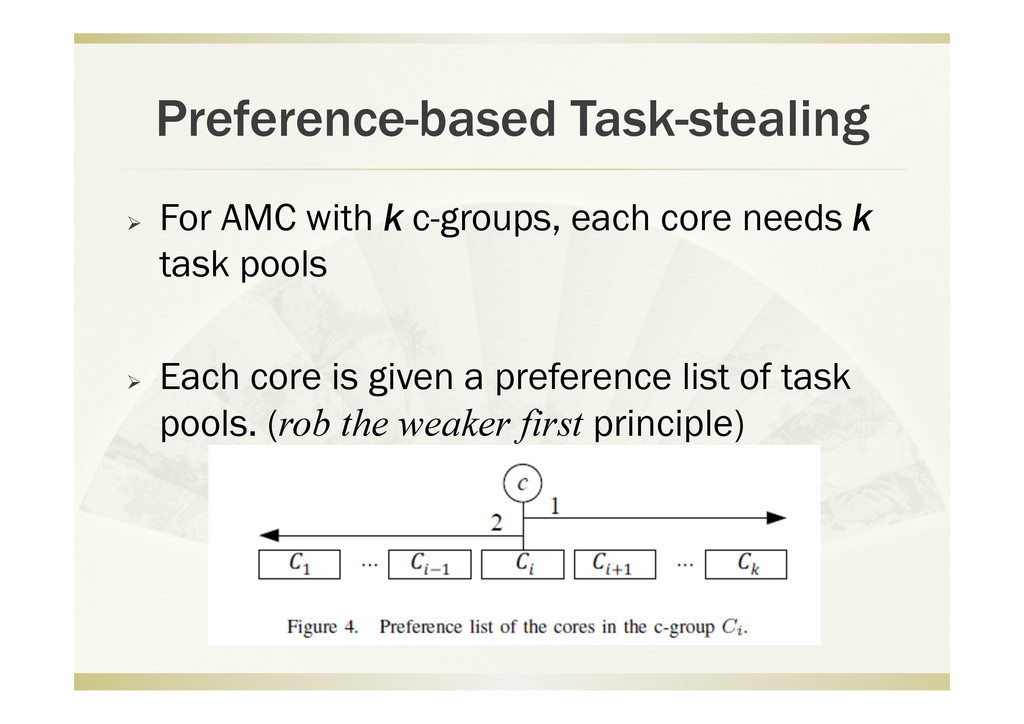 Preference-based Task-stealing   For AMC with ...