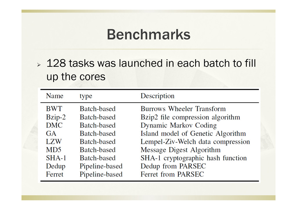 Benchmarks   128 tasks was launched in each ba...