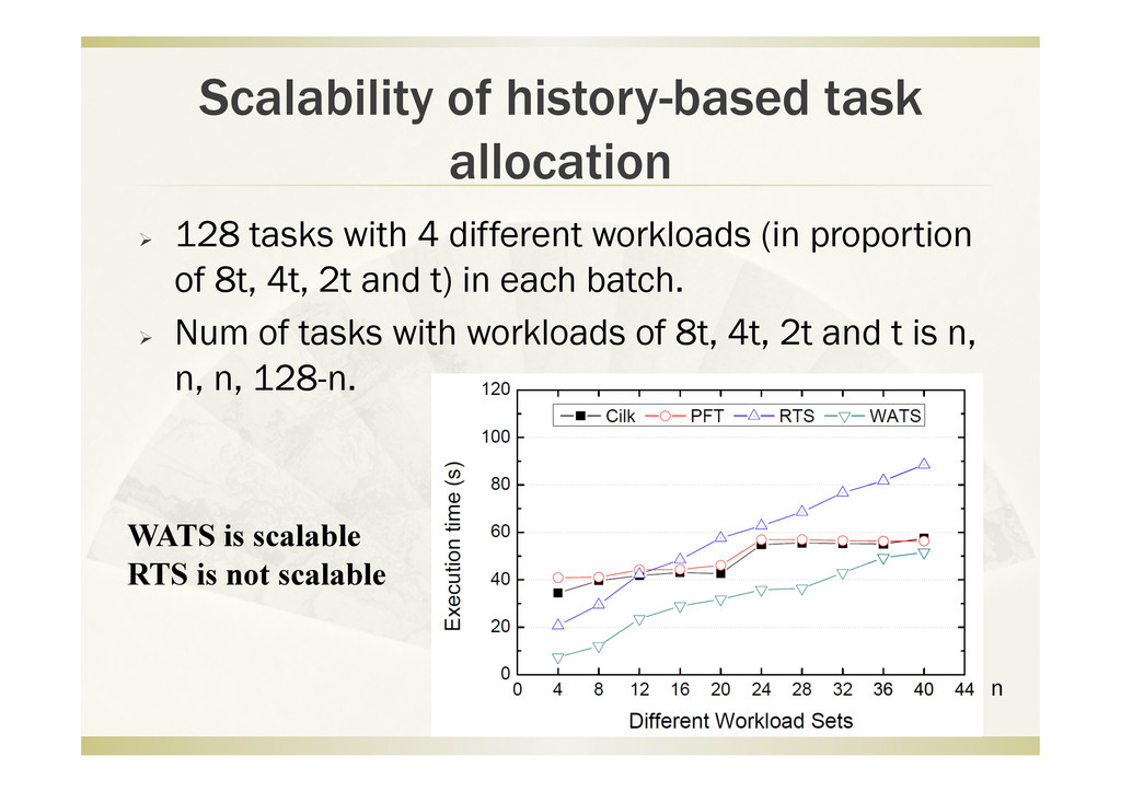 Scalability of history-based task allocation  ...