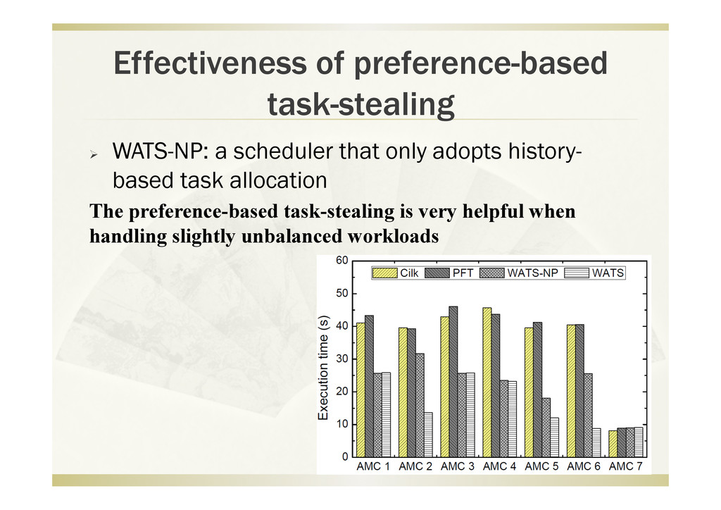 Effectiveness of preference-based task-stealing...