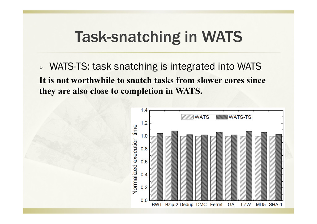 Task-snatching in WATS   WATS-TS: task snatchi...