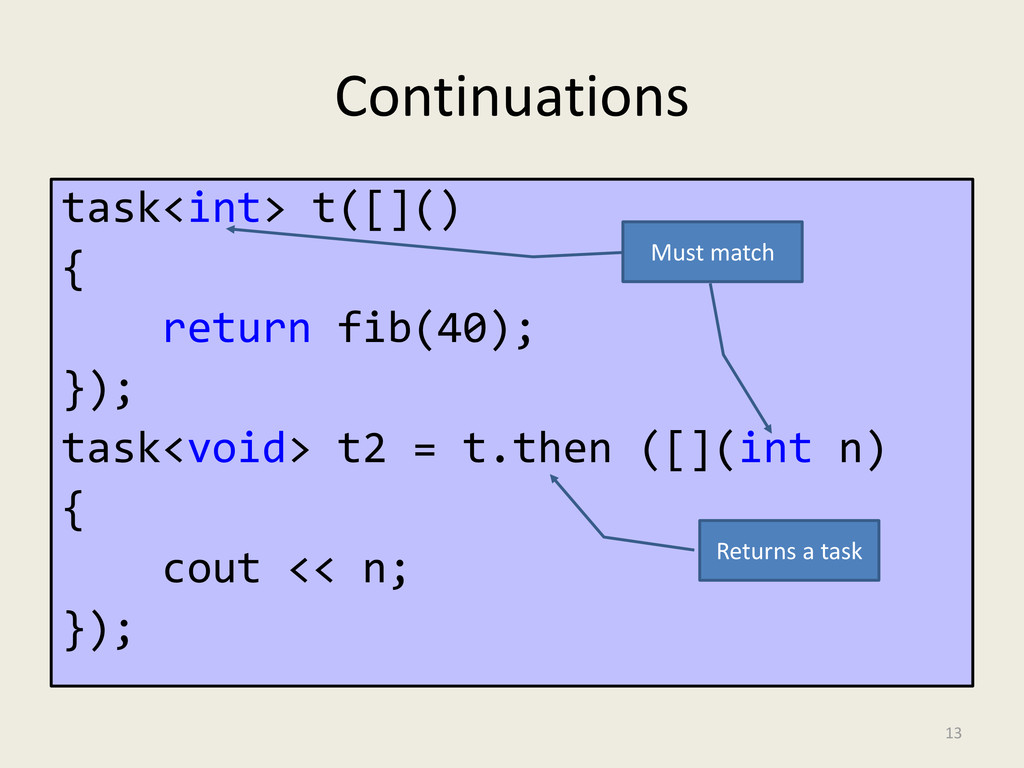 Continuations task<int> t([]() { return fib(40)...