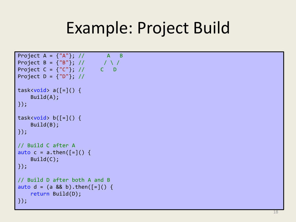 "Example: Project Build Project A = {""A""}; // A ..."