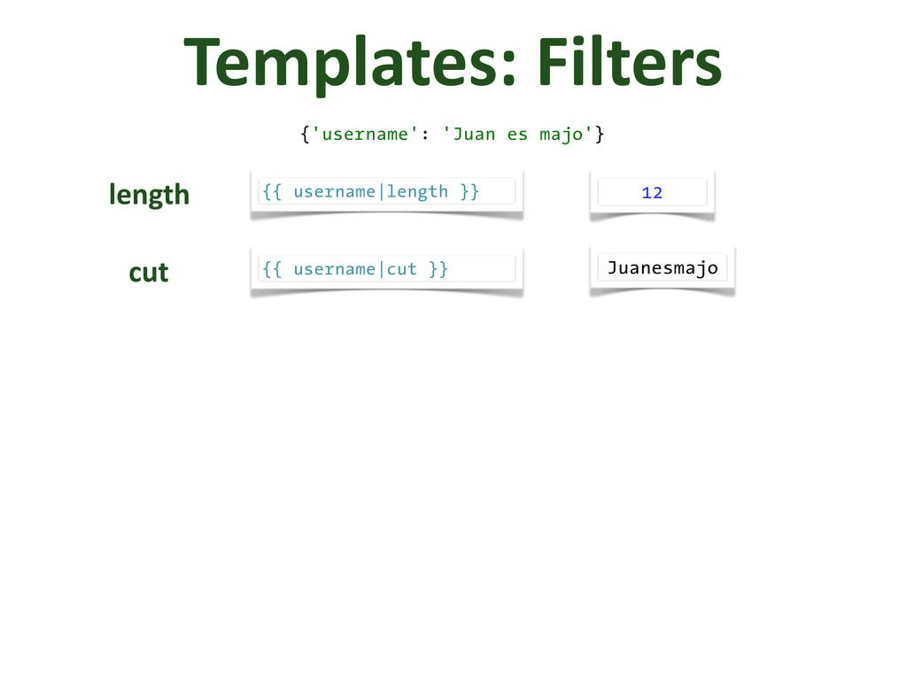 Templates: Filters {'username': 'Juan es maj...