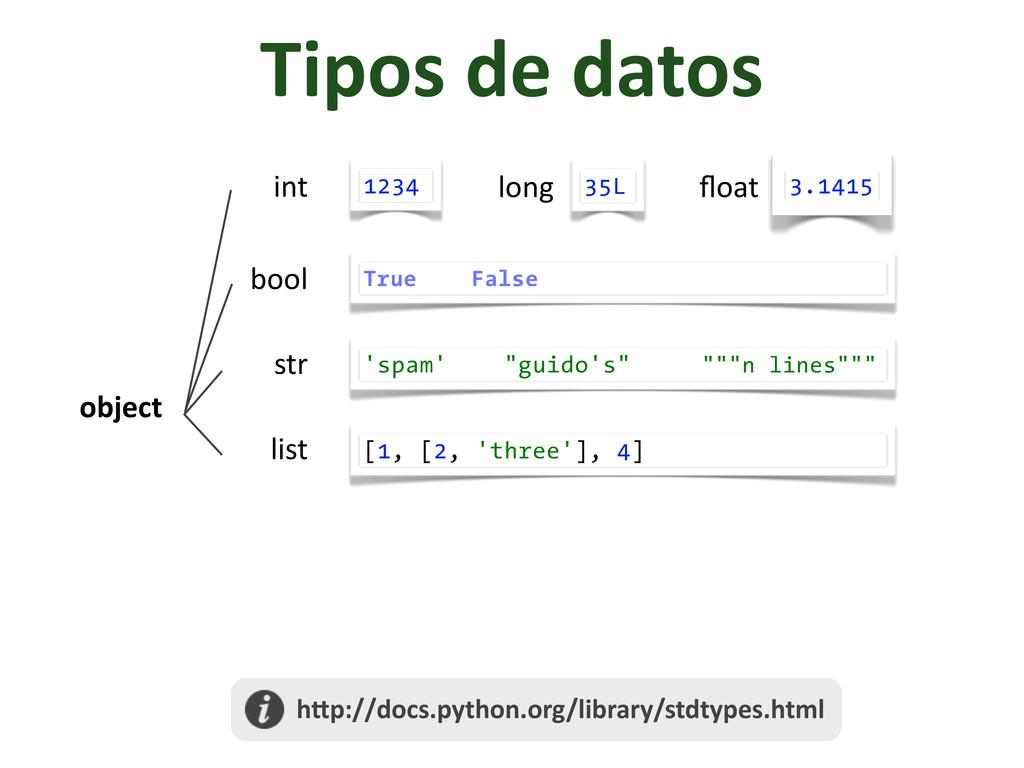 Tipos de datos  h@p://docs.python.org/...