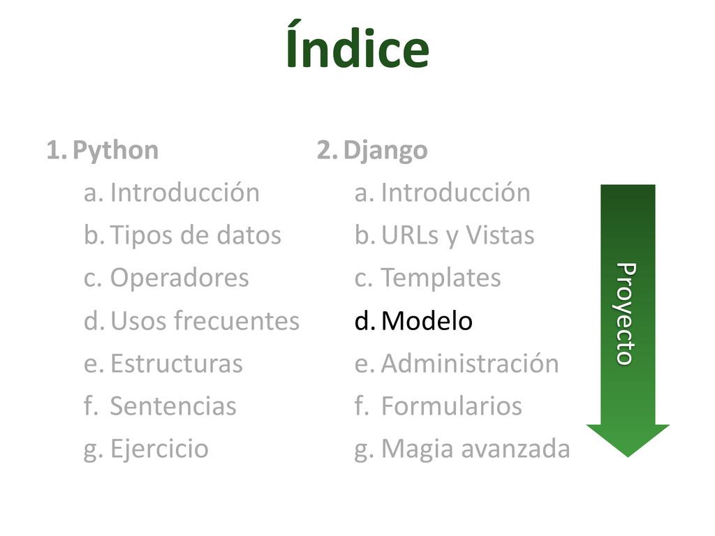 Índice 1.Python a. Introducción b.Tipos de...