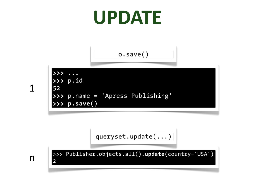 UPDATE >>> Publisher.objects.all().update(count...