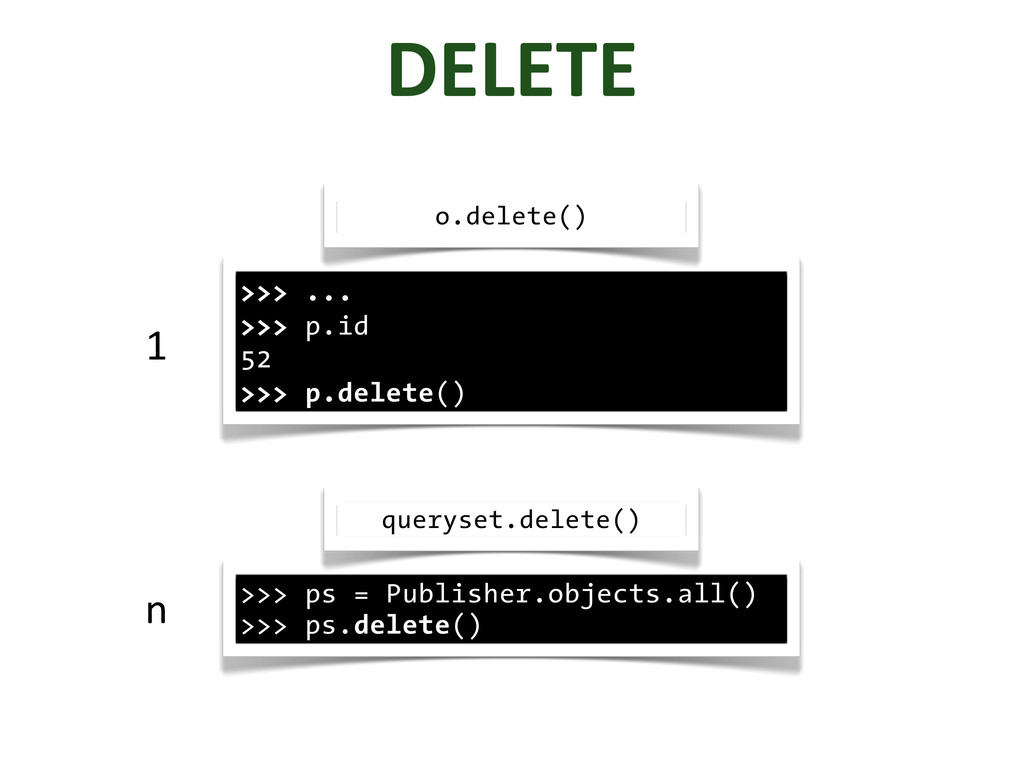 DELETE >>> ps = Publisher.objects.all() >>> ps....