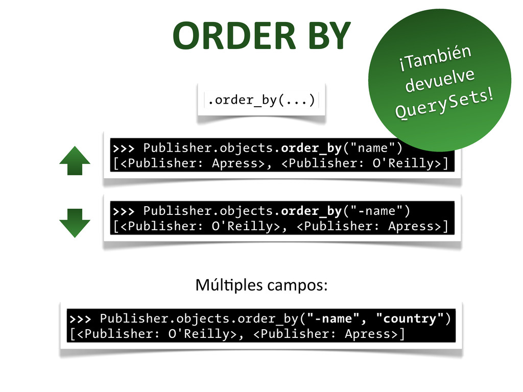 ORDER	
