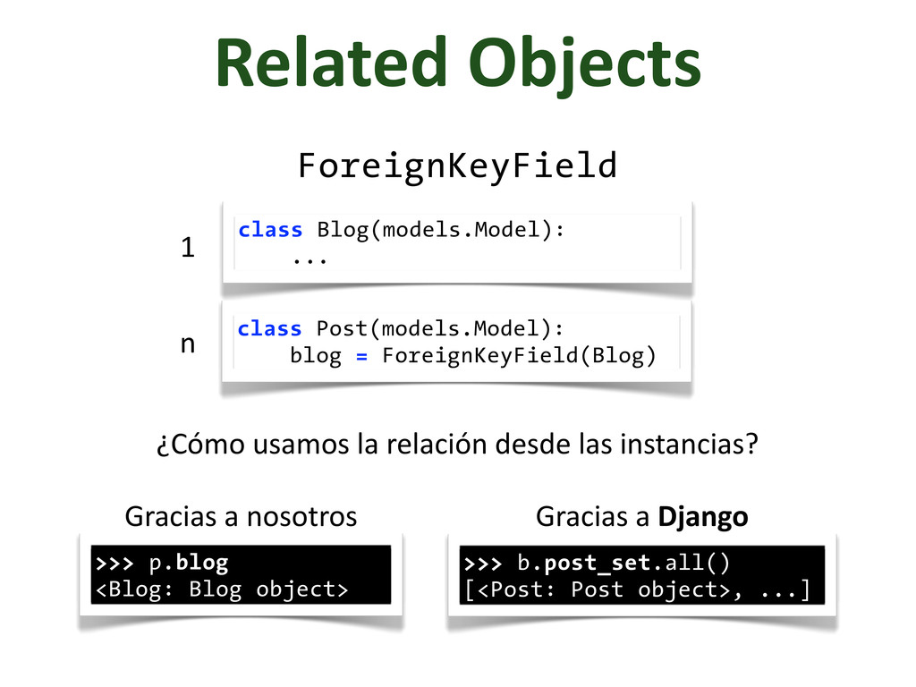 Related	