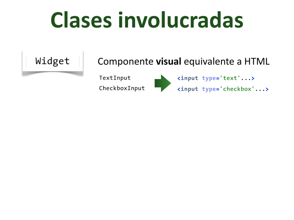 Clases involucradas Widget Componente vis...