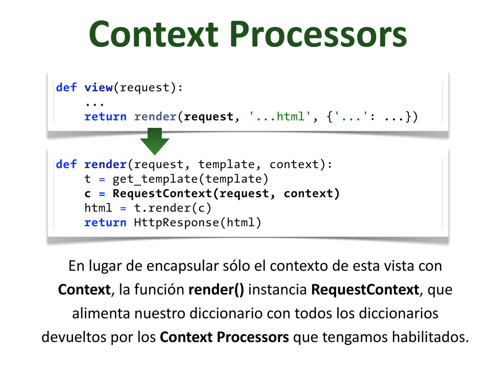 Context Processors En lugar de enca...