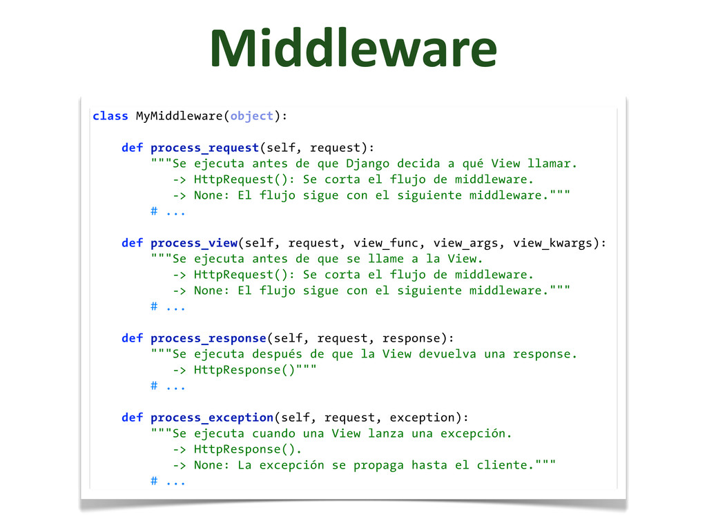 Middleware class MyMiddleware(object): def proc...