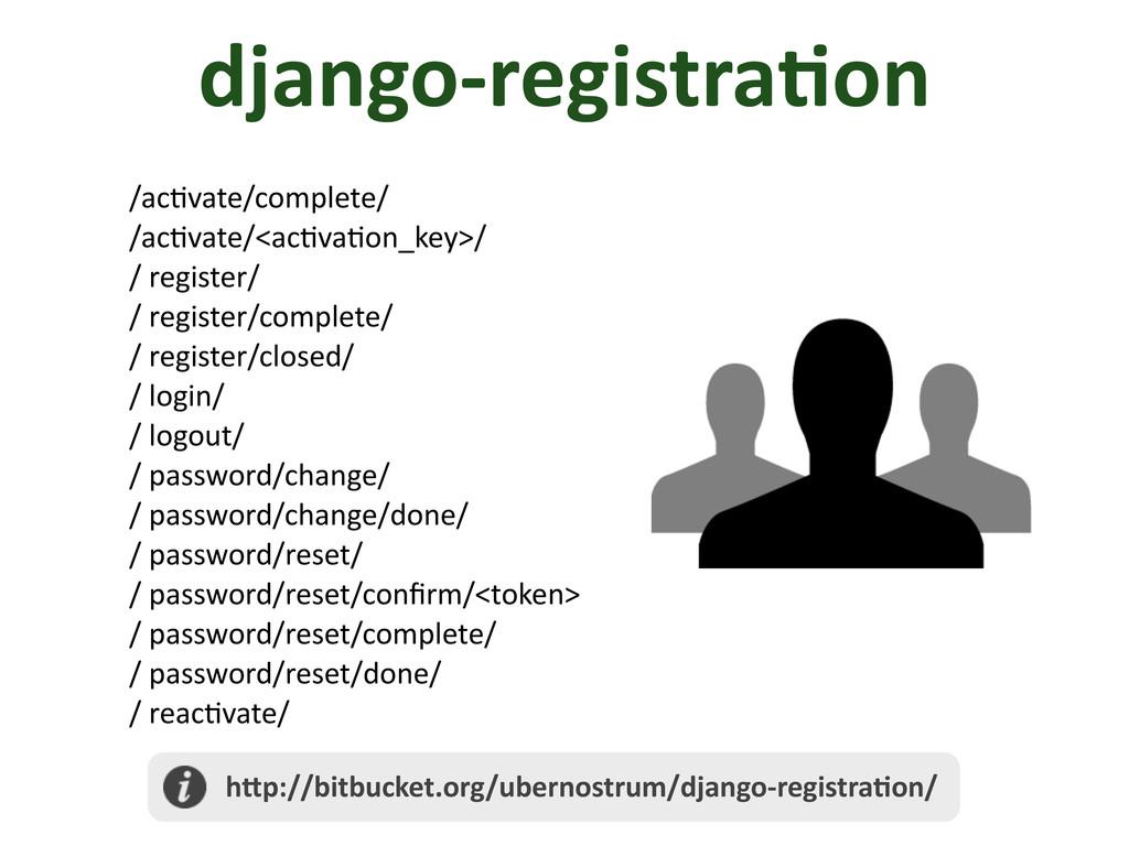 django-‐registra/on /ac*vate/complete/ /ac*vat...