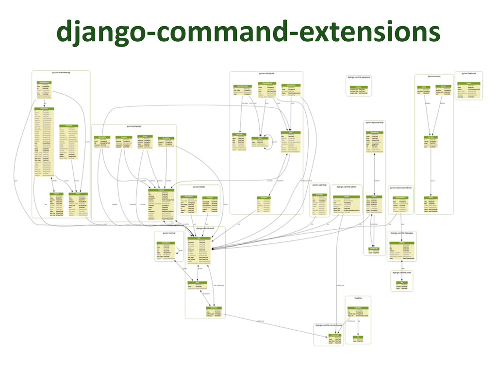 django-­‐command-­‐extensions