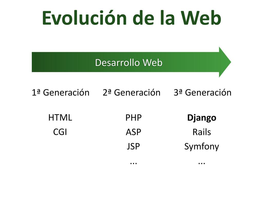 Evolución de la Web Desarrollo Web ...