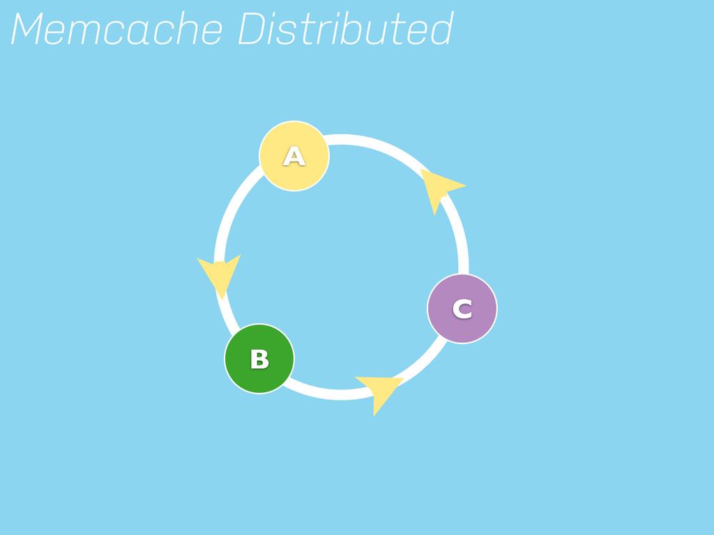 Memcache Distributed B C A