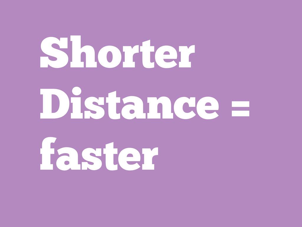 Shorter Distance = faster