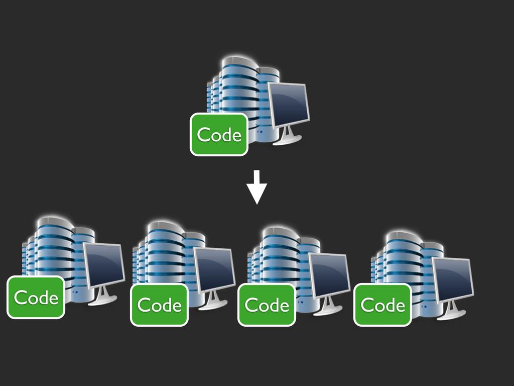 Code Code Code Code Code