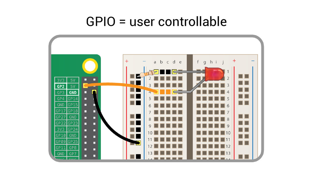 GPIO = user controllable