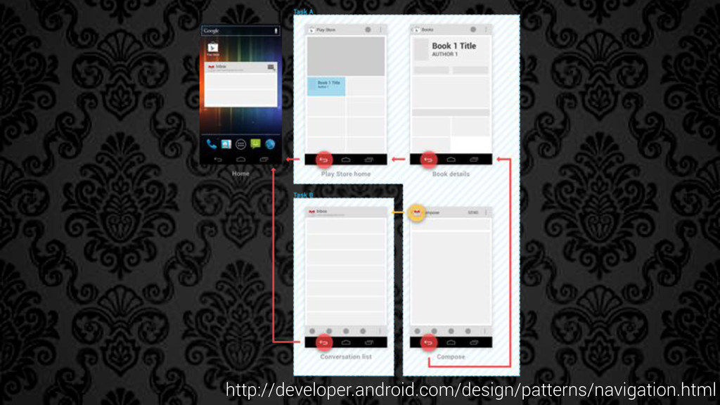http://developer.android.com/design/patterns/na...