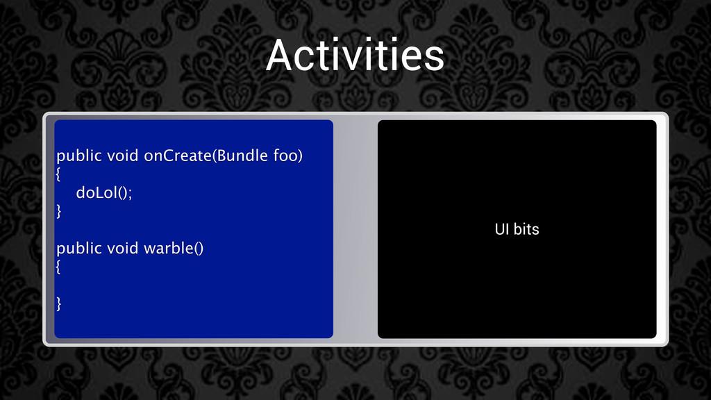 Activities public void onCreate(Bundle foo) { d...