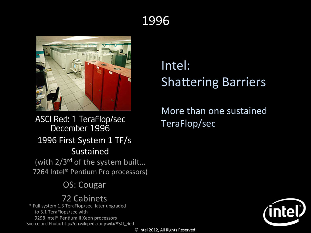 © Intel 2012, All Rights Reserve...